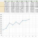 久しぶりに9月までのアフィリエイト収入を公開します~年収100万突破!
