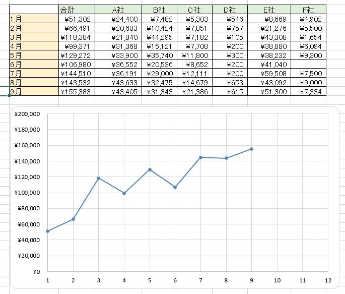 アフィリエイト収入公開2016年9月まで